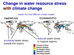 change in water resource stress with climate change
