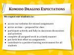 komodo dragons expectations