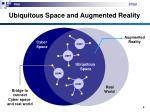 ubiquitous space and augmented reality