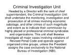 criminal investigation unit