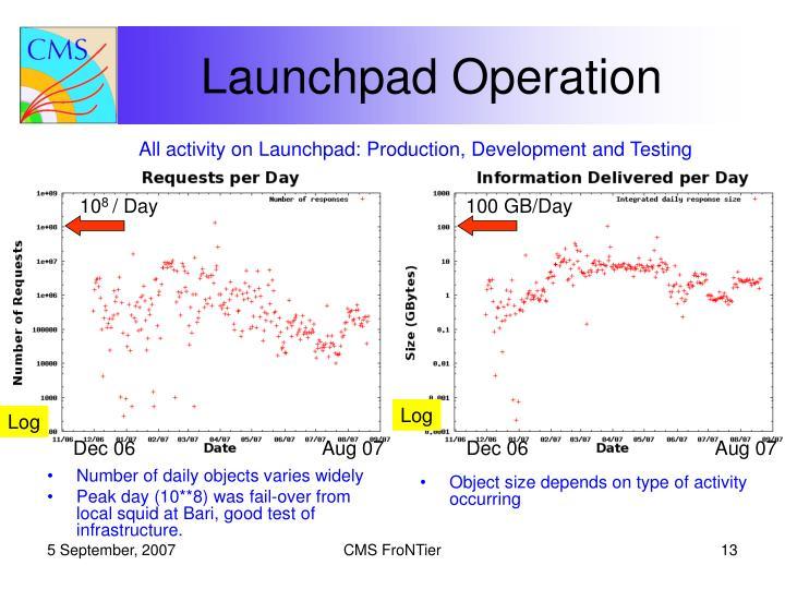 Launchpad Operation