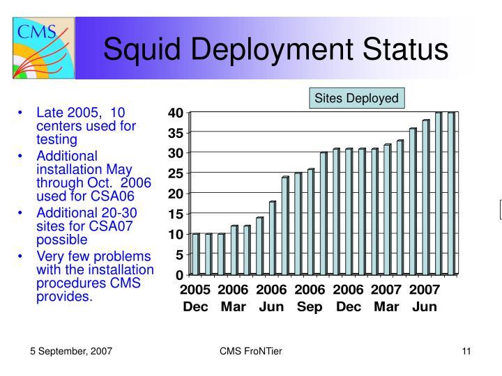 Squid Deployment Status