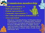 commission membership