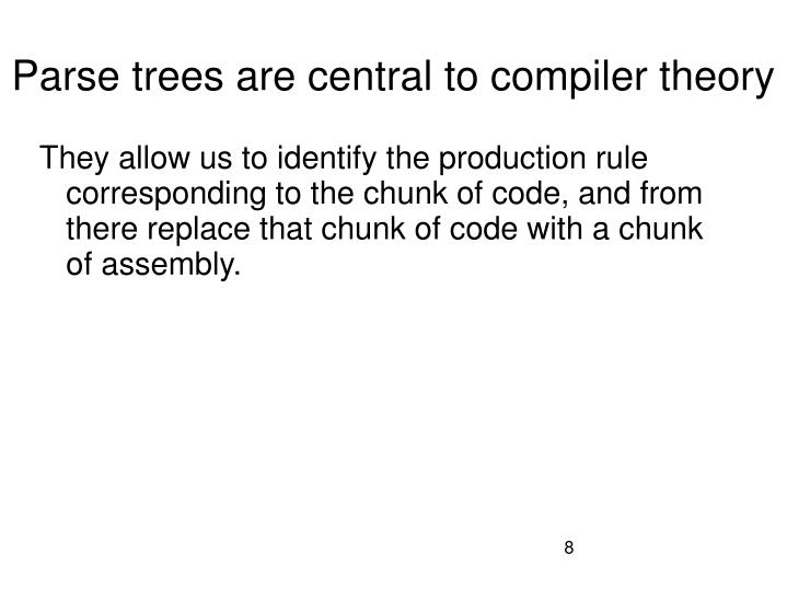Parse trees are central to compiler theory