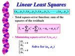 linear least squares1