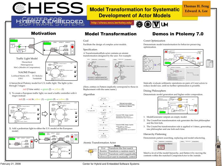 model transformation for systematic development of actor models n.