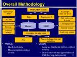 overall methodology
