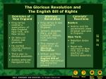 the glorious revolution and the english bill of rights1
