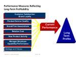 performance measures reflecting long term profitability