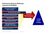 performance measures reflecting long term profitability1