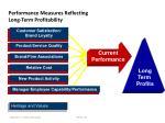 performance measures reflecting long term profitability4