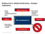 relative cost vs relative performance strategic implications2