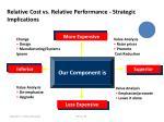 relative cost vs relative performance strategic implications3