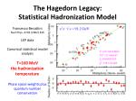 the hagedorn legacy statistical hadronization model