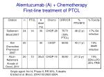 alemtuzumab a chemotherapy first line treatment of ptcl
