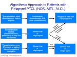 algorithmic approach to patients with relapsed ptcl nos aitl alcl