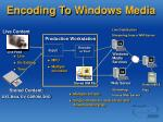 encoding to windows media