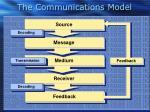 the communications model