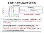 beam halo measurement