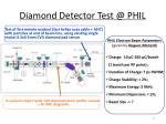 diamond detector test @ phil