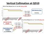 vertical collimation at qd10