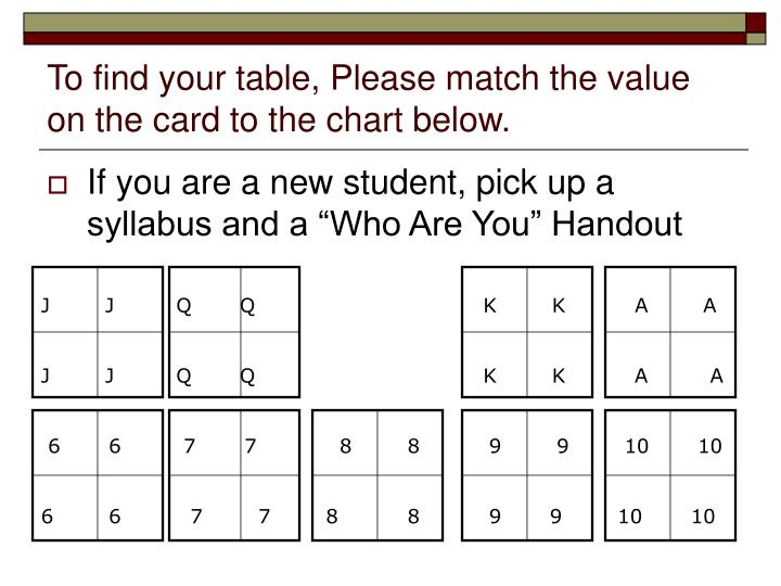 to find your table please match the value on the card to the chart below n.