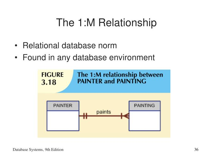 The 1:M Relationship