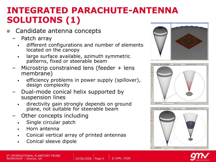 INTEGRATED PARACHUTE-ANTENNA SOLUTIONS (1)