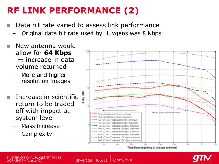 RF LINK PERFORMANCE (2)