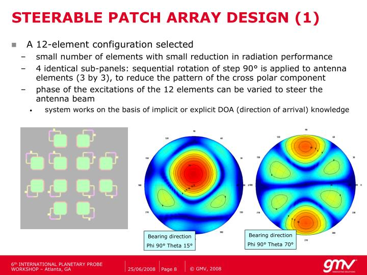 STEERABLE PATCH ARRAY DESIGN (1)