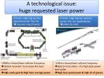 a technological issue huge requested laser power