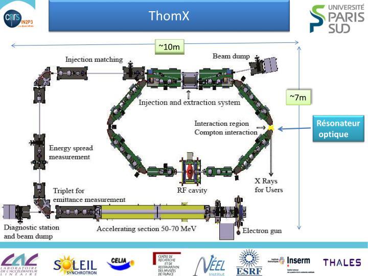 ThomX