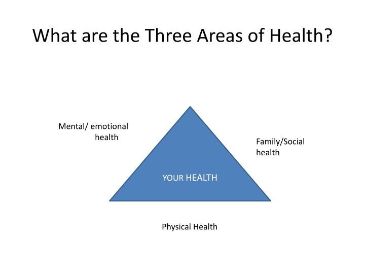 what are the three areas of health n.