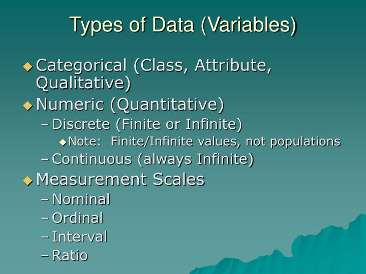 Types of Data (Variables)