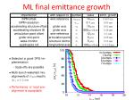 ml final emittance growth