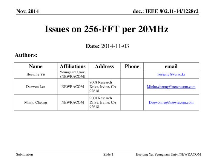 issues on 256 fft per 20mhz n.