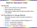 need for alphabetic order