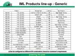 iml products line up generic