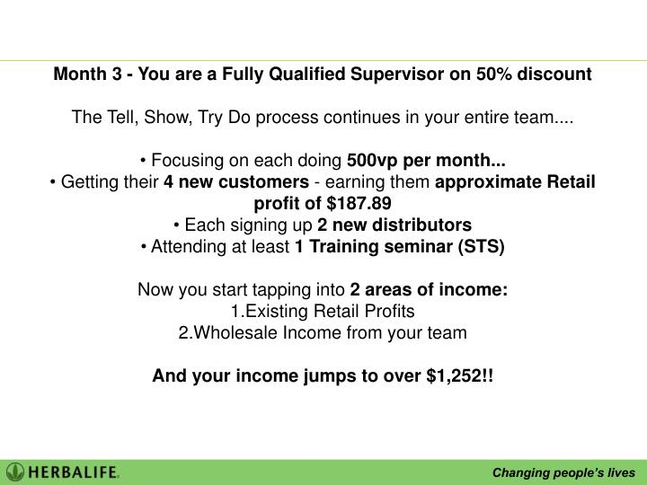 Month 3 - You are a Fully Qualified Supervisor on 50% discount