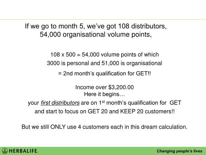 If we go to month 5, we've got 108 distributors,