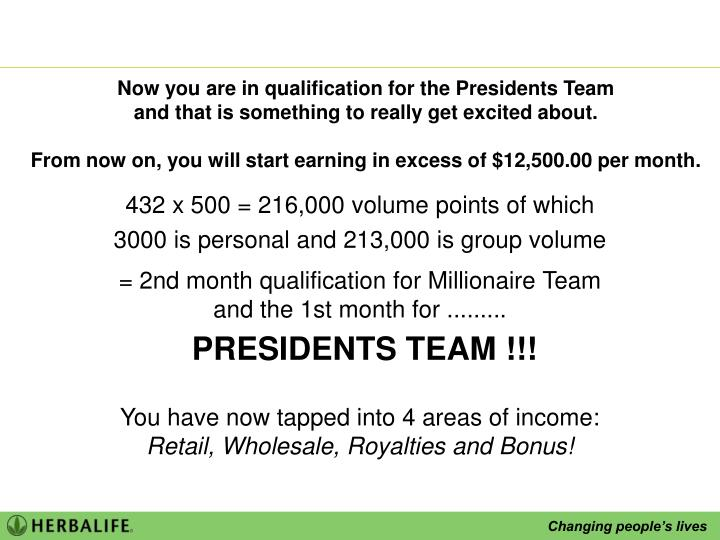 Now you are in qualification for the Presidents Team