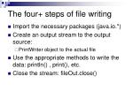 the four steps of file writing