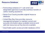 resource database