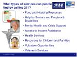 what types of services can people find by calling 211