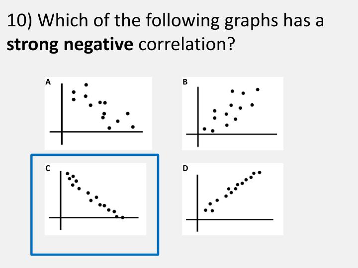 10) Which of the following graphs has a