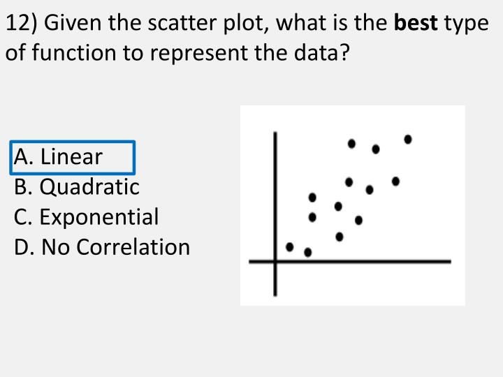 12) Given the scatter plot, what is the