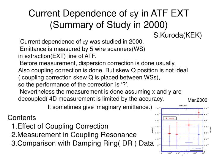 current dependence of y in atf ext summary of study in 2000 n.
