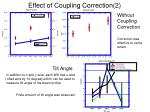 effect of coupling correction 2