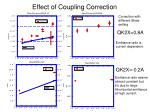 effect of coupling correction