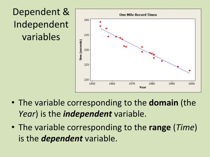 Dependent & Independent variables